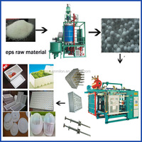Milon continuous polyurethane styrofoam eps foam production line