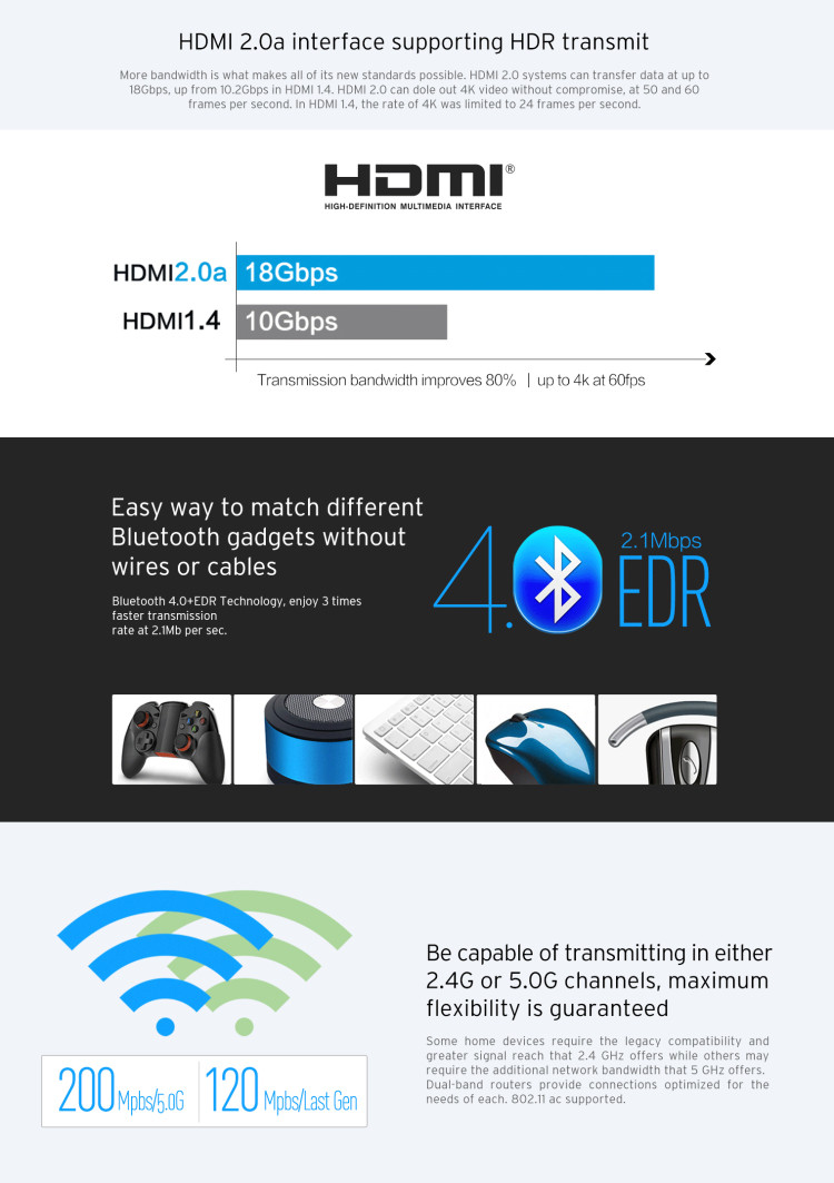 2016 Newest Higher End A9 Android 7.0 OEM Full HD Media Player Android TV box