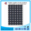 Waterproof energy saving 80W roof solar panel with 12V solar battery charger