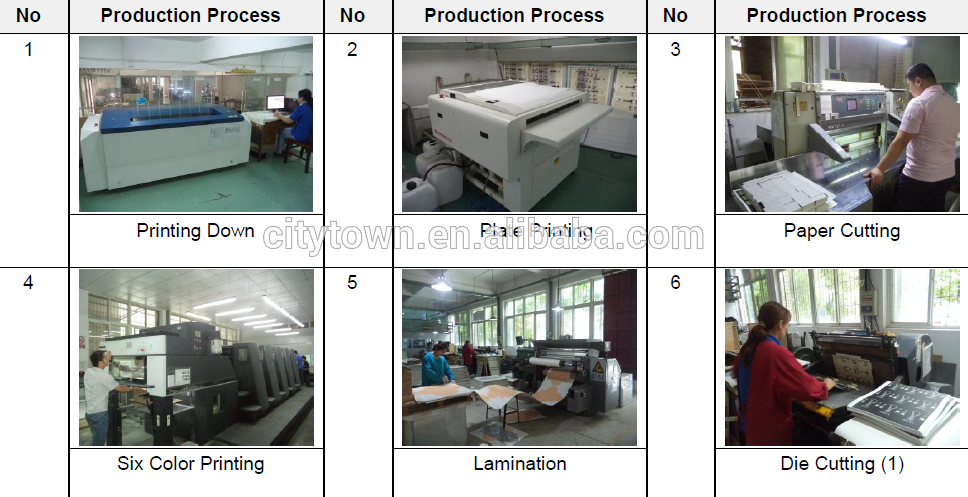 production process1.png