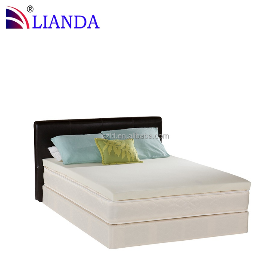 Wholesale Queen King Size Mattress From China Mattress Factory Buy Mattress Factory China