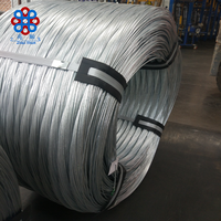 10 gauge galvanized stainless steel iron wire from Tianjin china supplier