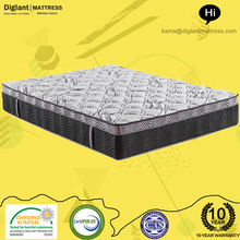 dimensions of a china queen size sponge mattress and box bonnell pocket spring factory spain babies brands material foundation