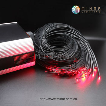 PEOF-0.75 end glow fiber optic