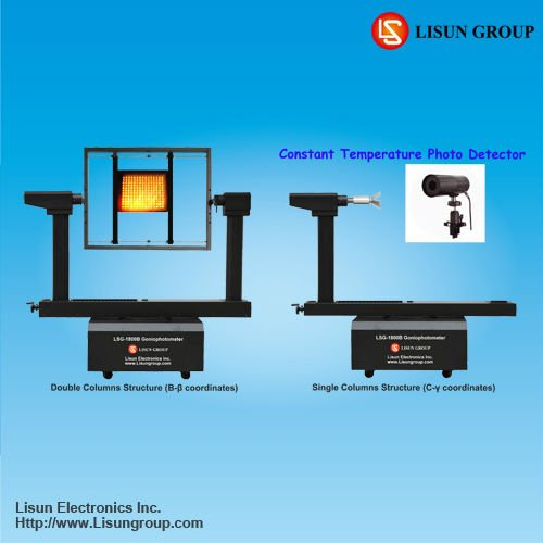 How to Test LED Lights - LSG-1800B High Precision Luminaire Goniophotometer