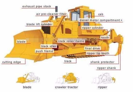 7 ton sugar cane digger hydraulic grab wheel excavator for Malaysia