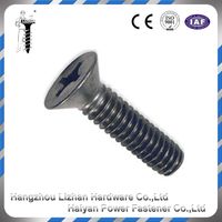 Top selling hardware tools stainless steel hanger bolts window concrete frame screws