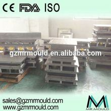 mould shot counter