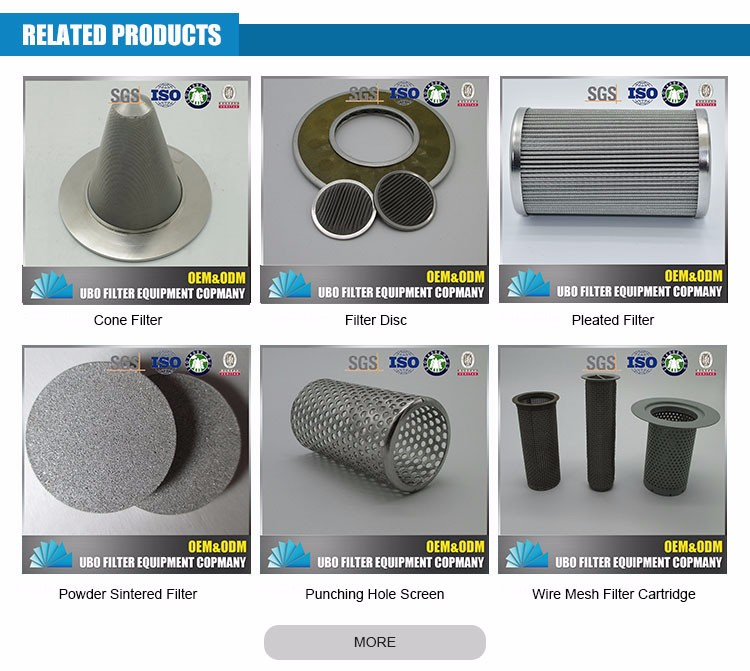 Pleated Mesh Sintering Porous Stainless Steel Filter Cartridge Elements