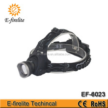 rechargeable high power CREE XM-L2 T6 zoom LED headlamp