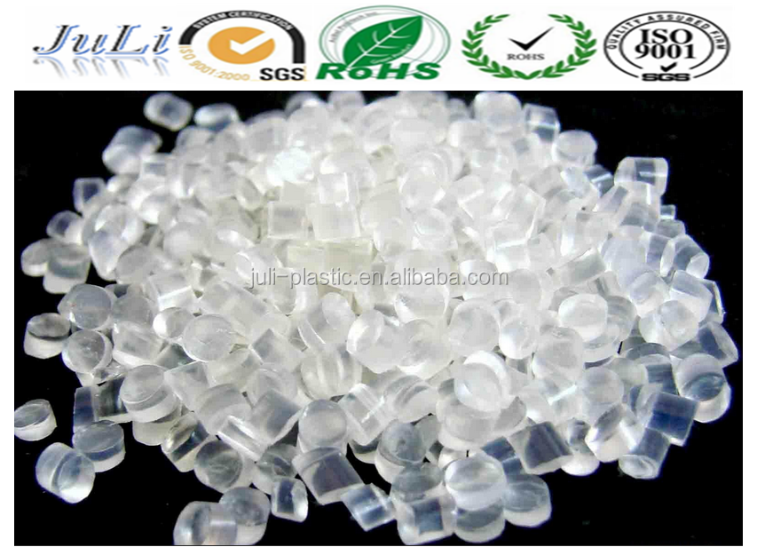 soft pvc granules for rain boot/ shoes sole /footwear ,PVC Factory Supply,PVC Materials Manufacturer