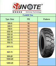 750-15 SUNOTE brand Morden Industrial Forklift Solid Tyres