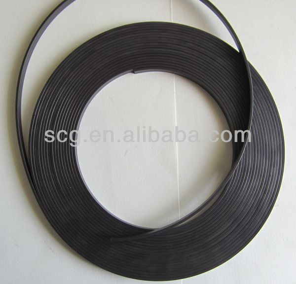 Screen window magnetic strip
