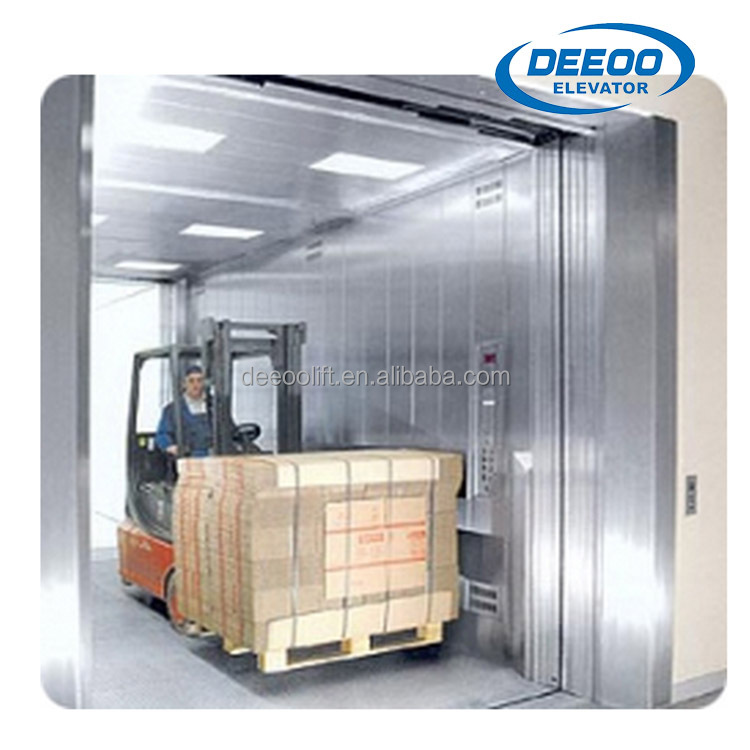 List manufacturers of used residential elevators for sale Elevators for sale