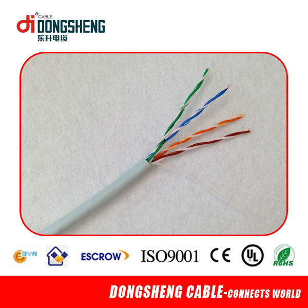 UTP CAT5E color code 0.5 mm electrical wire