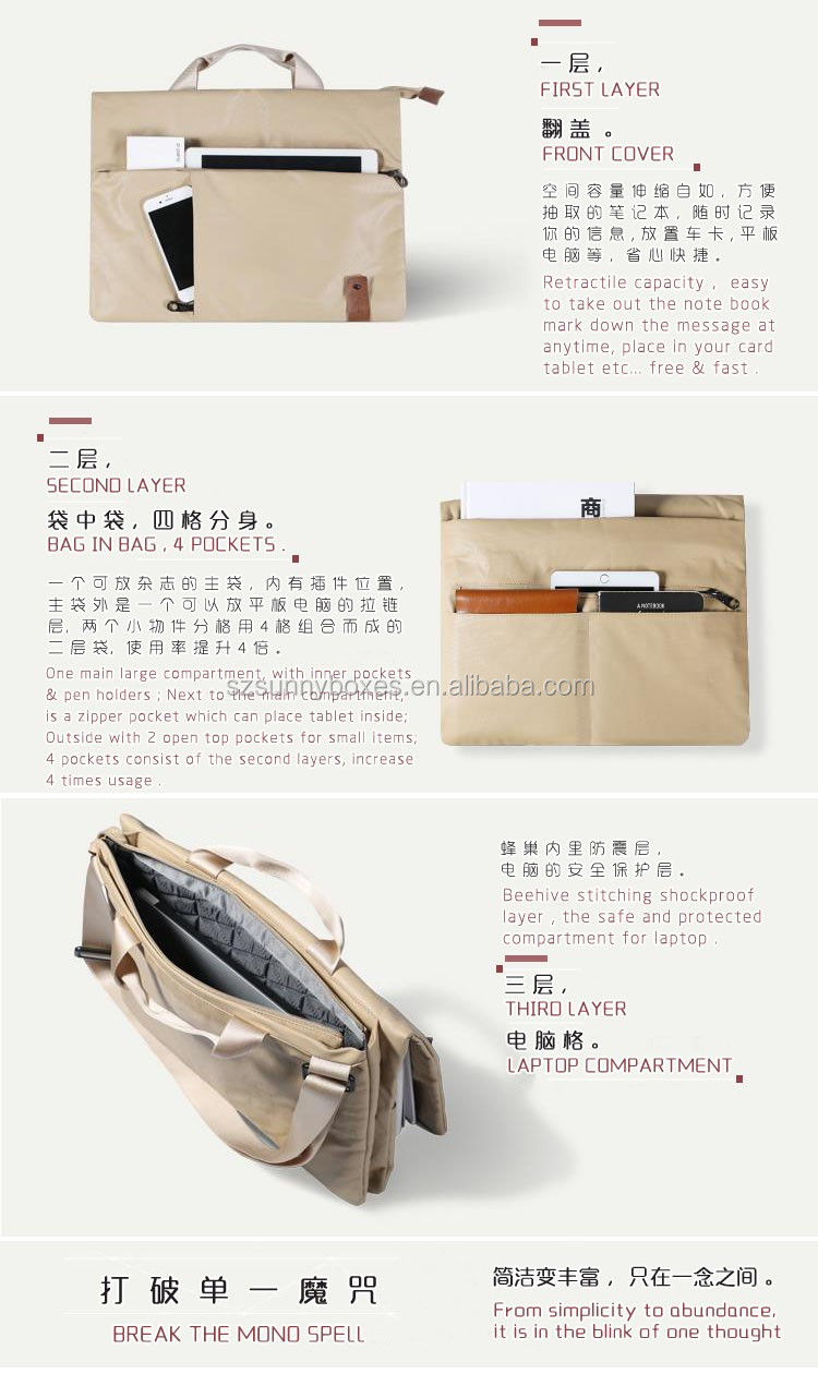 Waterproof Laminated Canvas Multi Pockets Smart Tote Shoulder Laptop Bag
