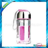 Wenshan Couple lovers double wall High Borosilicate Glass Water Bottle