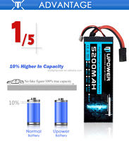 Upower OEM lipo battery pack 14p3s battery for auto vehicles