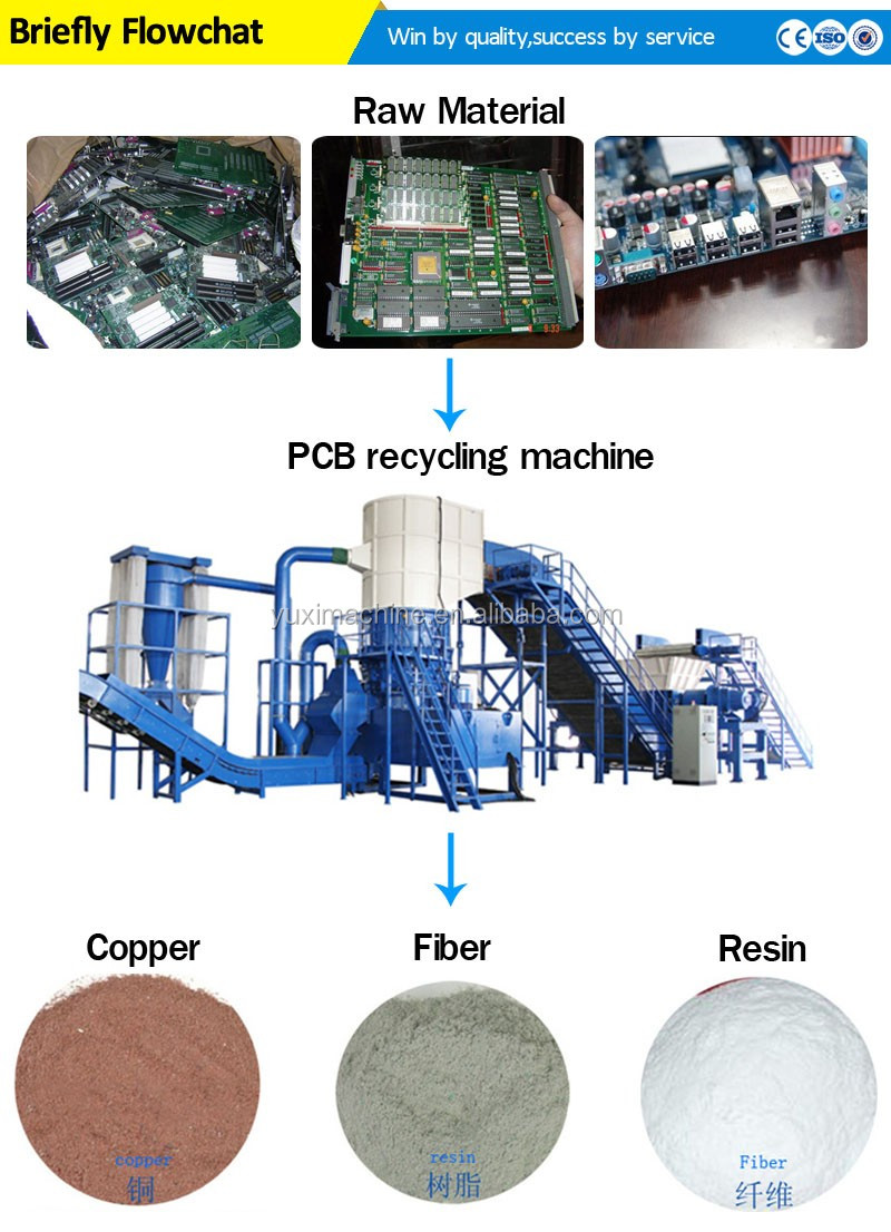 Waste Scrap Print Circuit Pcb Recycling Machine Mother Board Printed Circuits Quality For Sale Equipment Metal Plastics Separation