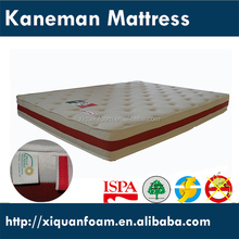 China Supplier wholesale memory foam mattress distributor