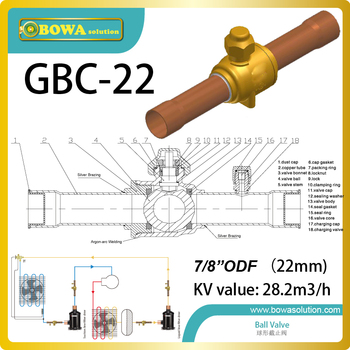 "7/8"" heat pump ball valve are UL /cUL listed and CE certified and Max. work pressure of 700 psig."