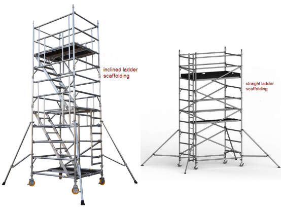 Wedge Aluminum Scaffold : China factory wedge lock scaffolding material list buy