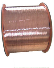 CCS wire copper