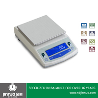 10Kg LCD Display Digital Electronic Scale with Backlight 1g