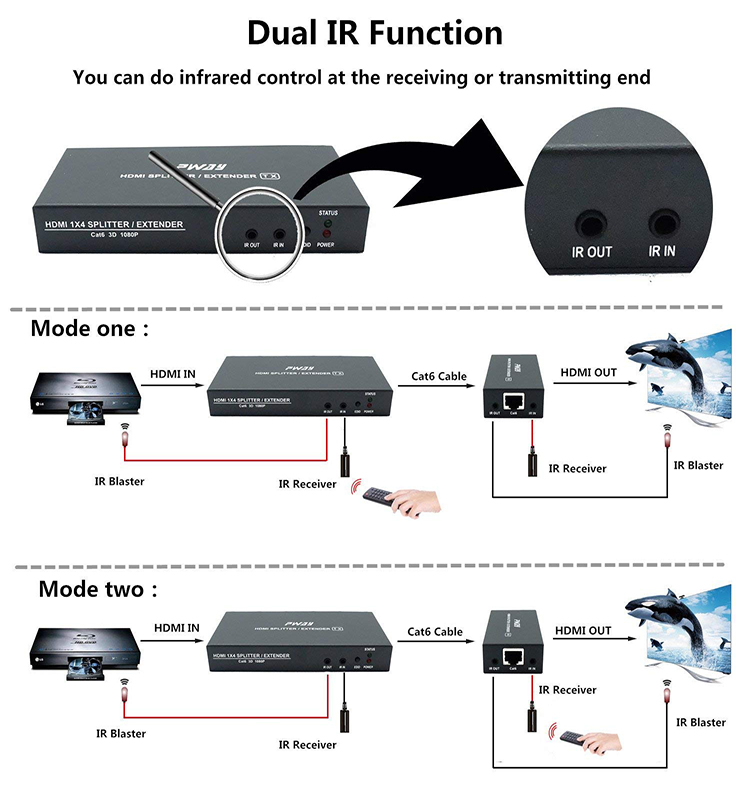 60m 2 Port HDMI Extender Splitter