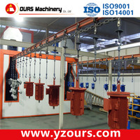 Motor Paint Spraying Equipment/Painting Line with Customized Design