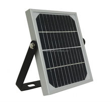 Best price per watt good quality/high efficiency mono 25W solar panel/module with TUV IEC CE UL certificate