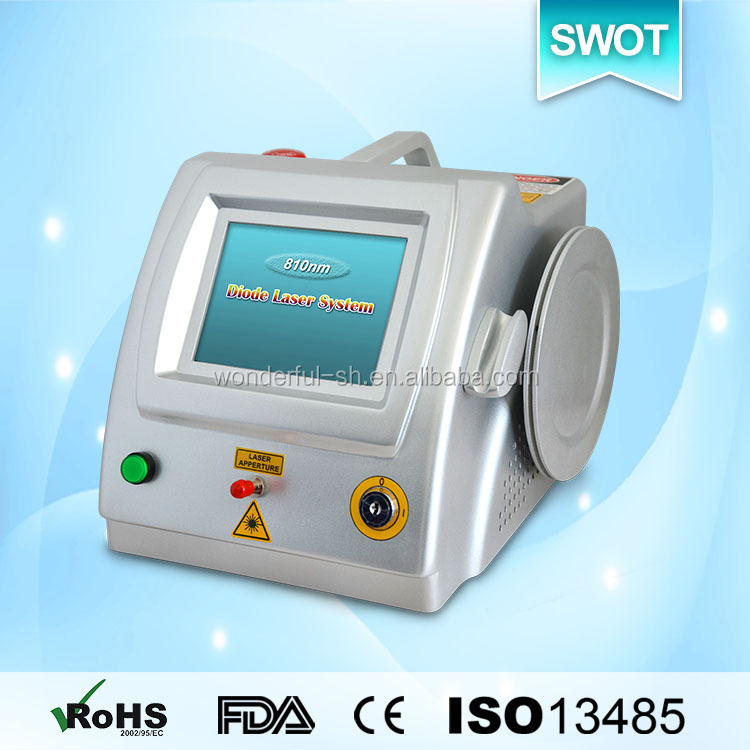 980nm diode laser therapy