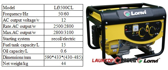 newest design 2.8kw gasoline generator