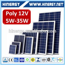 High Brightness excellent 20w poly sanyo solar panel 20w poly sanyo solar panel 20w polycrystalline los mini paneles solares