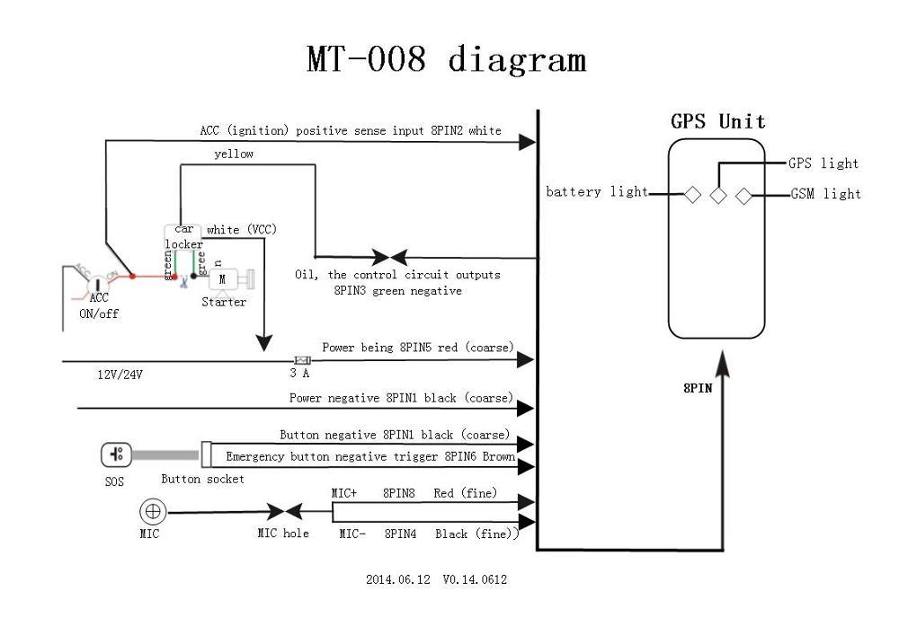 lage kosten motorfiets auto gps tracker met motor. Black Bedroom Furniture Sets. Home Design Ideas