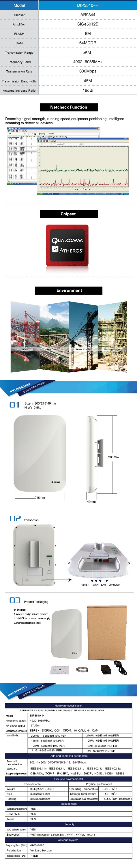Todaair Wireless Network Equipment AP Router Bridge with DIP Function for IP Camera Security Surveillance Monitoring Engineering