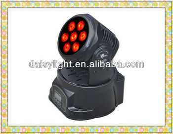 Mini Moving Head 4-IN-1 LED Stage Light