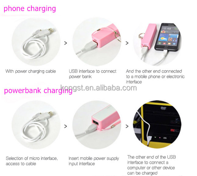 Perfume 2600mah Power Bank For Gift /Promtion, Portable Mobile Power Bank for IPhone/ Android with Free Sample