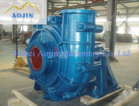 Heavy duty slurry pumps for a range of mill duties, from dirty water to the most difficult water flushed crusher services