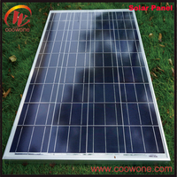 Import solar panels from guangzhou
