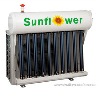 solar powered window air conditioner