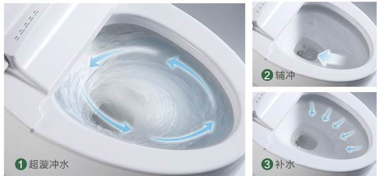 Luxury Design japanese smart toilet with automatic toilet seat cover