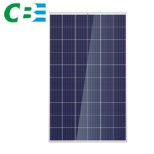 Poly and Mono Solar Panel manufactures in China