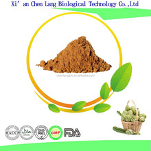 China Products Cancer Cure Products Graviola Fruit Extract