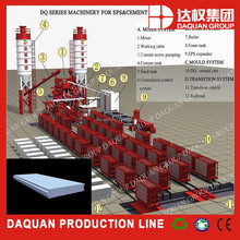 2015Daquan brand Automatic precast EPS concrete sandwich wall panel making machine/ production line