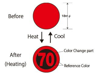 Color changing thermo indicator label / Reversible