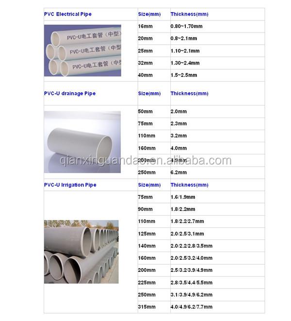 PVC Series Pipe. PVC1.jpg ... Sc 1 St Alibaba  sc 1 st  happyfamilyinstitute.com & Pvc Pipe Buy u0026 Supreme Pvc Pipe Supreme Pvc Pipe Sc 1 St Snapdeal