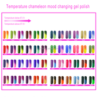 ORCHID MOON Change Colors Nail Gel Polish