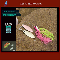 Free sample fishing tackle business for sale