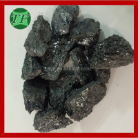 Professional Supplier Wholesales Carborundum Silicon Carbide